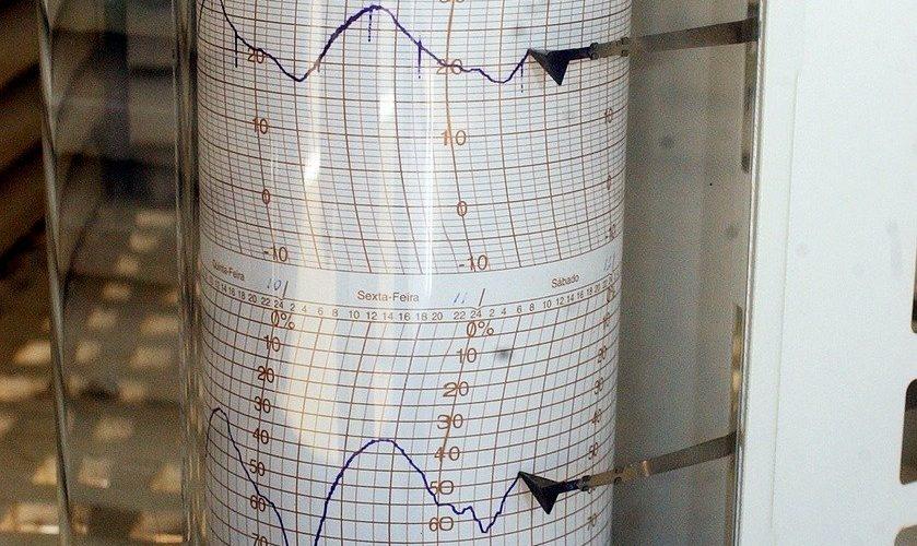 K値は気圧計であって長期予報には使えない